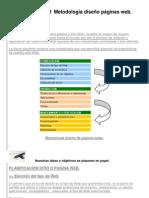 Metodología diseño páginas web