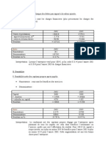 Analyse de Bilan 2