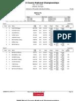 C73A1 Res1Heat 105 Finals 1 Women 200 Medley
