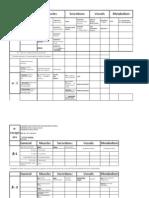 PHARM Autonomic Receptors