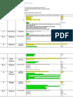 11 HPE Dance Final Documentation 14ShrivatsS