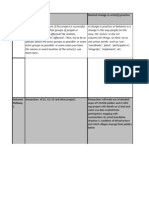 Annex 2 V2G3_Project Workbook_Mar 5_AM
