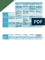 bảng so sánh các loại hình doanh nghiệp - nhóm 4-  QT 1-2-3 K36 - công ty cổ phần