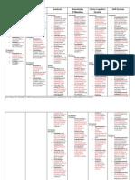 New Taxonomy Summary Sheet