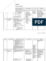 48391021 Yearly Plan Form 1 Edited