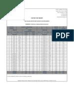 Test Report FG Mexico(3)