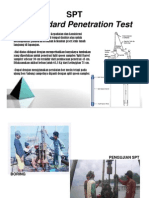 Standard Penetration Test (SPT)