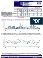 Stamford, Ct Real Estate Market Trends & Stats Feb 2012