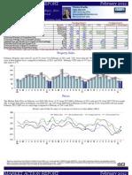 Danbury CT Area Real Estate Market Trends & Stats Feb 2012