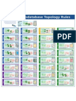 Topology Rules Poster