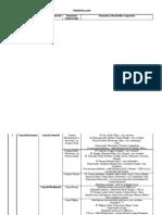 Relieful Romaniei - Carpatii si Dealurile Romaniei - schita pentru teza cu subiect unic
