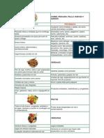 tabla de alimentos tensión alta