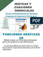Clase 6-Graficas y Ecuaciones Diferenciales Or Din Arias EDO