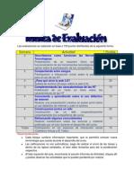 RÚBRICA DE EVALUACIÓN FINAL