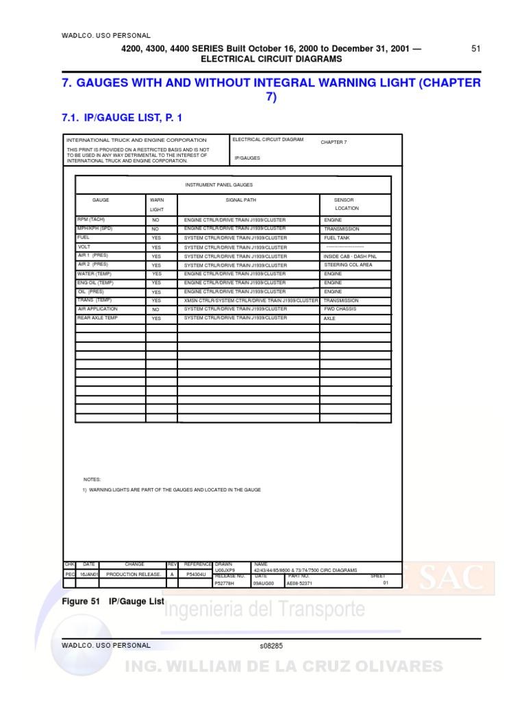 Manual 7600