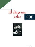 Diagrama Solar
