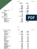 PTA BUDGET as of November 6, 2008
