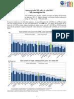 OCDE Salud en Chile 2011