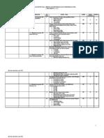 Kisi-kisi Dan Kartu Soal UTS II Kelas VII