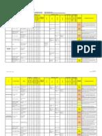 Panorama de Factores de Riesgo de Universidad