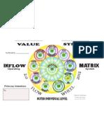 2.0 INflow Matrix Flow Wheel Blank Value System