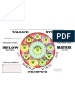 3.0 INflow Matrix Synergy Wheel Blank Value System