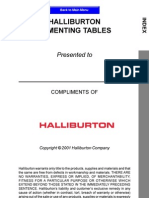 Halliburton Cementing Tables