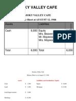 Smoky Valley Cafe