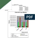 Excel (Trabajo)