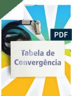 tabela_convergencia