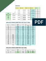 Molienda Datos 10- 01-05