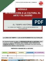 Intro Cultura, Arte y Diseño Ingreso 2012