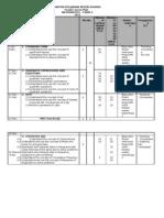 F4 Maths Annual Scheme of Work