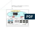 netscreen ISG2000配置实例