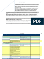 Questionnaire Gestion de la sécurité - ISO 27002