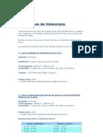 Cursos de Valenciano