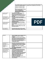Evaluation Student Copy