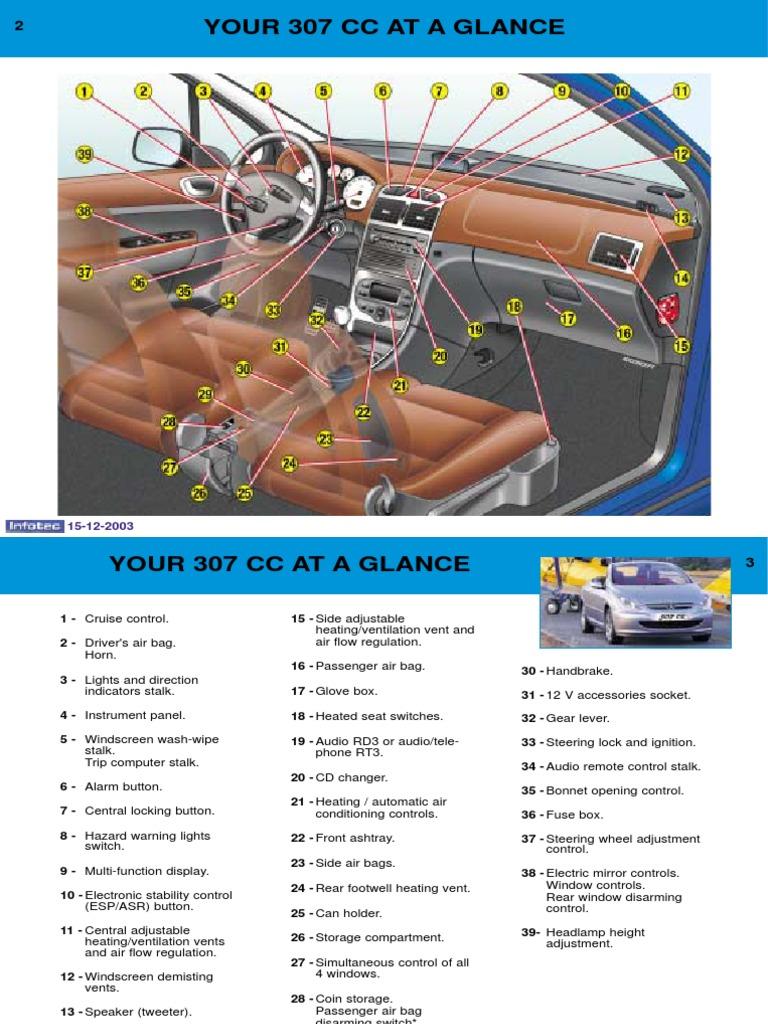 307 Cc 2004 Manual