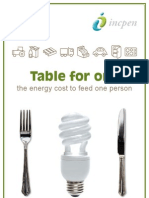 INCPEN Table for One the Energy Cost to Feed One Person