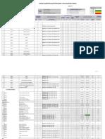 Anexo 5 Matriz IPER