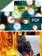 timelineeee