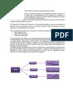 Proceso de evolución financiera de proyectos de inversión