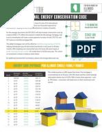 Illinois Cz4 2012 IECC True Cost