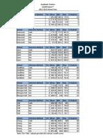 Academic Center Cutoff Scores 2012-2013