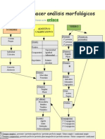 guia analisis morfologicos