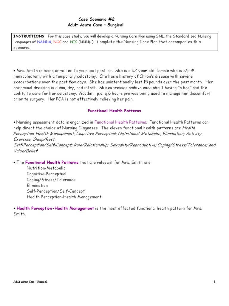 a history perception of health management pattern Sample gordon's functional health pattern: health pattern 2 a health perception and experience as manifested by proper management and.