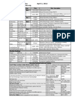 Calendar Class Sched Descrip 4022012-1