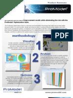 ProModel 2011 Product Summary
