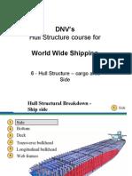 06 - DNVs Hull Str for WW - Hull Str - Cargo Area - Side