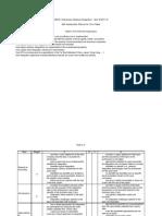 Term Paper Rubric Revised(1)
